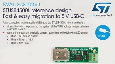開発キット「EVAL-SCS002V1」の概要