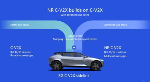 より高度なユースケースをサポートする5G V-C2X sidelink