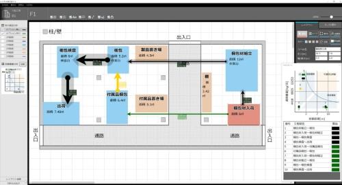 工場レイアウトを設計するソフトウエアの画面例