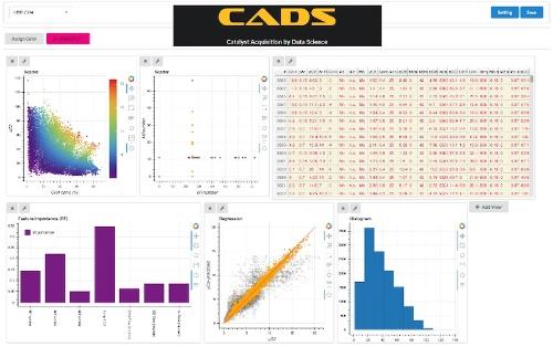図:「Catalyst Acquisition by Data Science」の分析画面例(出所:北海道大学)