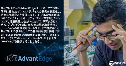 IoT-AdvantEdgeの狙い
