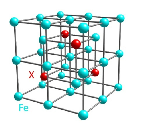 Fe<sub>3</sub> X (X=Ga, Al)の結晶構造。青色が鉄、赤色がガリウムまたはアルミニウム。