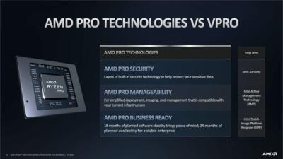「AMD Pro Technologies」と、IntelのvProを比較