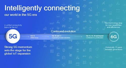 「intelligent connectivity」の時代とその先の6Gに向けた今後の5Gロードマップ