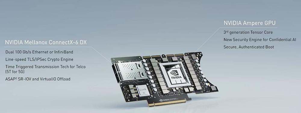 「EGX A100」のPCI Expressカード NVIDIAのスライド