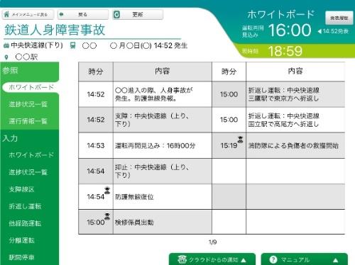 運行管理支援システムの画面イメージ