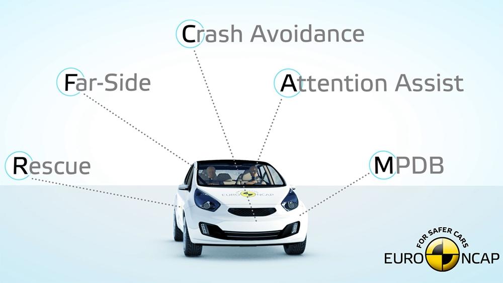 今回の見直しで導入した新試験 (写真:Euro NCAP)