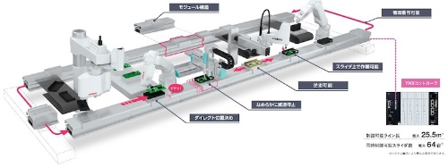 図2:「LCMR200」の導入イメージ