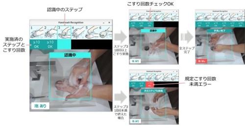 AIが手洗い映像を解析している様子