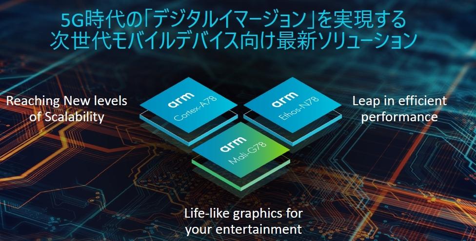 CPUコア、GPUコア、NPUコアのハイエンド製品を発表 Armのスライド