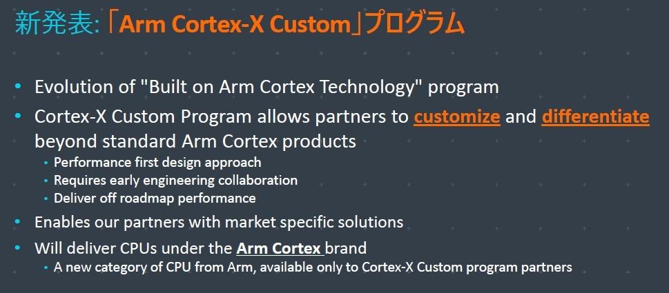 「Arm Cortex-X Custom」の概要 Armのスライド