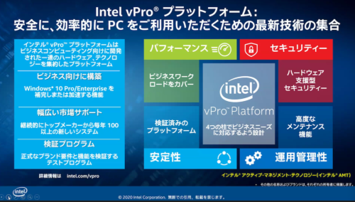 vProプラットフォームの特徴