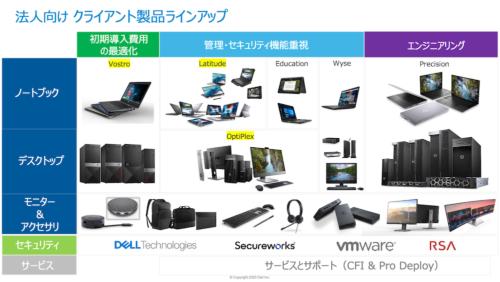 デルが法人向けパソコン新製品を発表