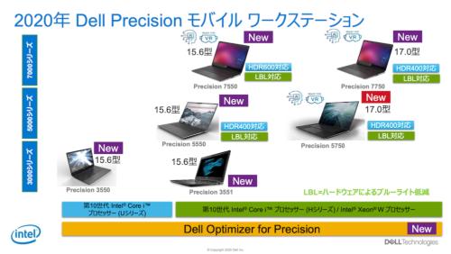 デルが「Precision」シリーズのモバイルワークステーション新製品を発表