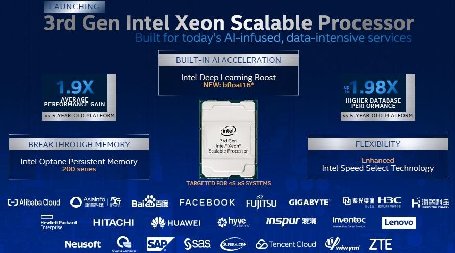 「第3世代Xeon Scalable Processor」の概要 Intelのスライド