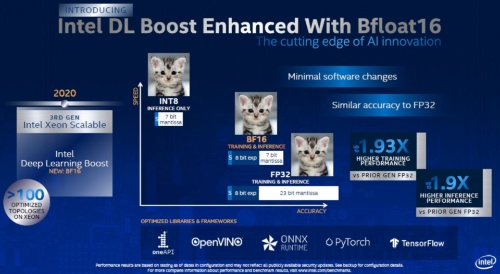 「Intel Deep Learning Boost」が「bfloat16」をサポート