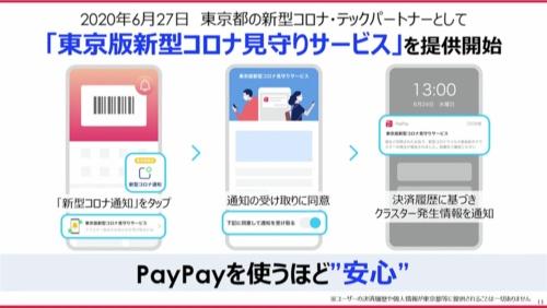 「東京版新型コロナ見守りサービス」を提供開始