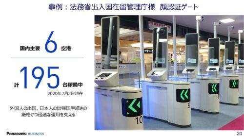 国内6空港で稼働している顔認証ゲート