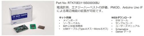 評価キットの「EK-RE01 256KB」
