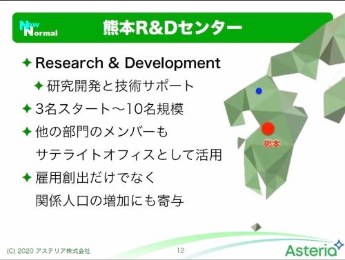 アステリアの熊本R&Dセンターの概要