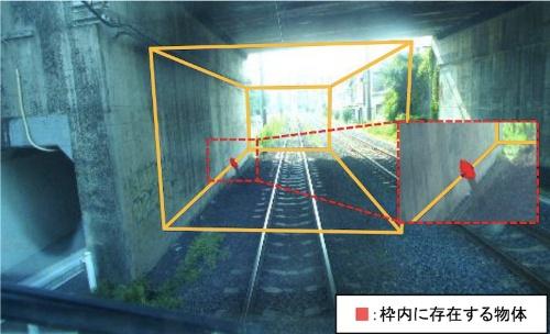 図3:物体検出機能による設定枠内の物体の有無の判別