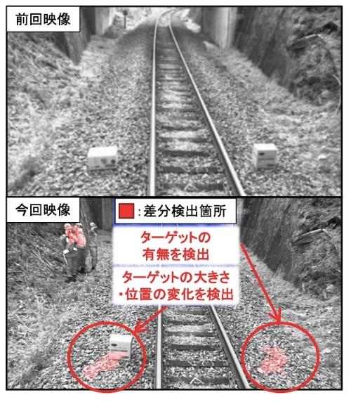 図5:差分検出機能による相違箇所の抽出例