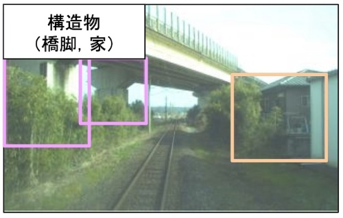 図6:物体認識機能による構造物の認識例