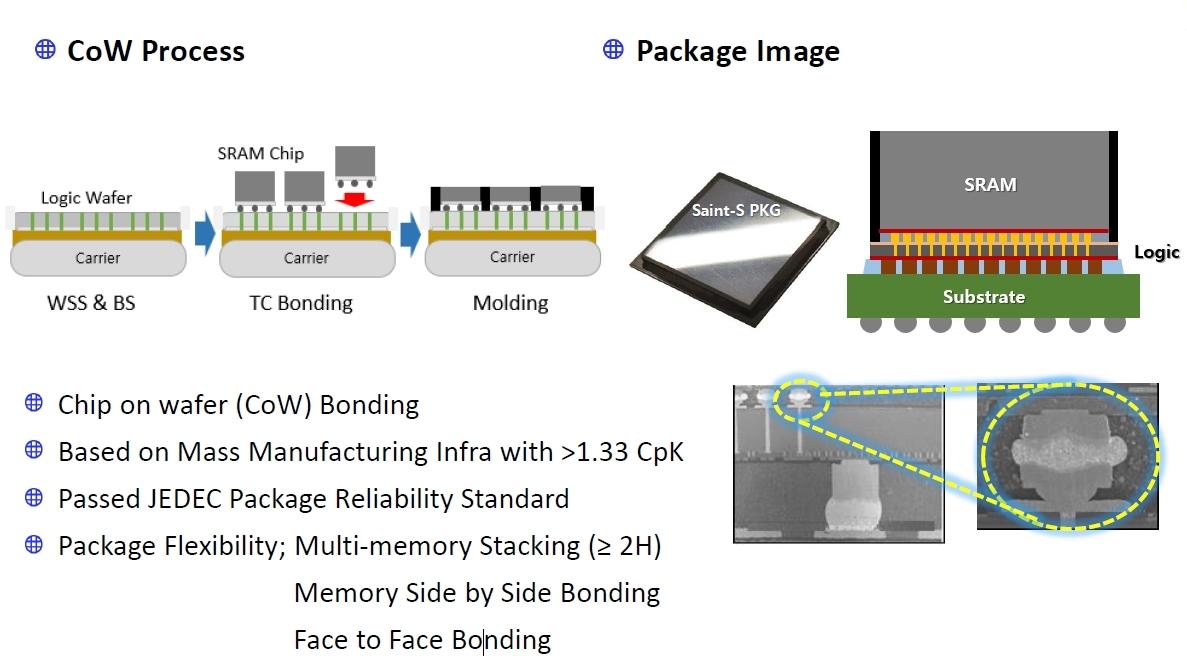 メモリー容量は柔軟に増やせる Samsungのスライド