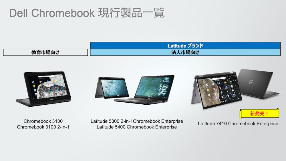 日本市場に展開するデルのChromebook製品