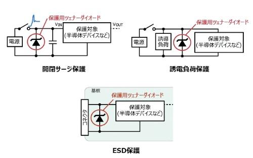 発売したツェナーダイオードの使用方法