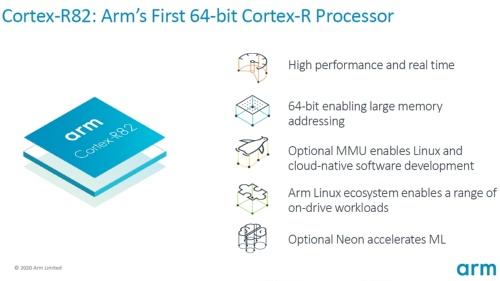 Cortex-R82の主な特徴