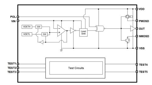 消費電流が10nAと極めて低い電圧検出ICの内部ブロック図