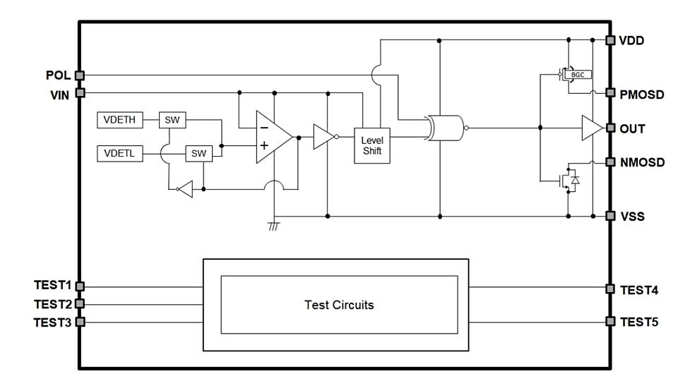 消費電流が10nAと極めて低い電圧検出ICの内部ブロック図 旭化成エレクトロニクスの資料