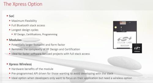 ソフトウエア開発不要の製品「Xpress Wireless」を20年内に提供開始予定