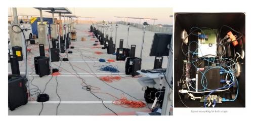フィールド実験用に配備された装置類