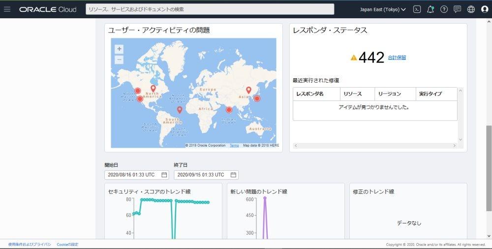 Oracle Cloud Guardの画面例 (出所:日本オラクル)
