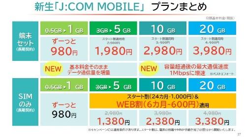 「J:COM MOBILE」の新プラン