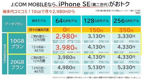iPhone SE(第二世代)を提供