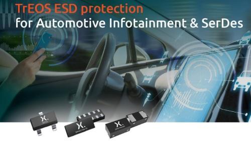 車載機器向けESD保護ダイオードと応用イメージ