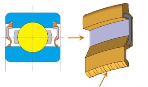 図2:超低フリクションシール付玉軸受の断面(左)とシールに設けた円弧状の微小突起(右)(出所:NTN)