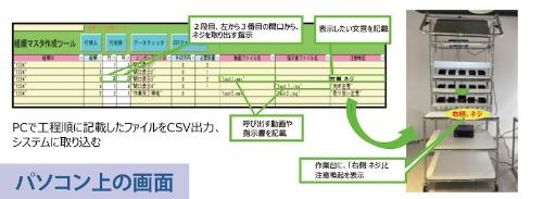 図4:パソコンでの設定イメージ
