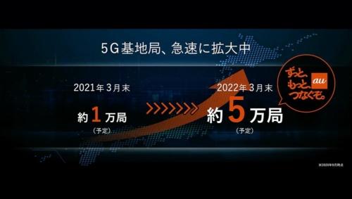 5G基地局の展開計画(出所:KDDI)