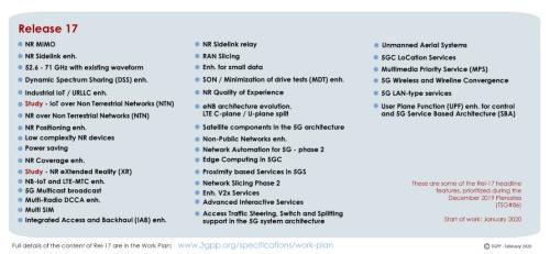 2019年12月発表時点のリリース17主要検討項目