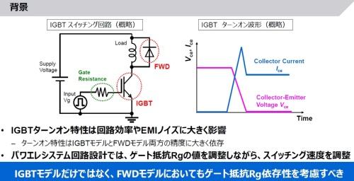 ゲート抵抗Rgの依存性をIGBTと還流ダイオード(FWD)のモデルに反映