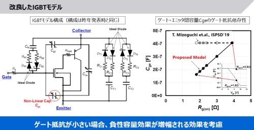 IGBTモデルでは、ゲート-エミッター間容量Cgeにゲート抵抗Rgの依存性を加えた
