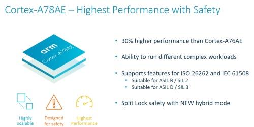 CPUコア「Cortex-A78AE」の概要