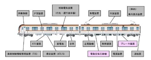 図2:モニタリングの対象となる機器