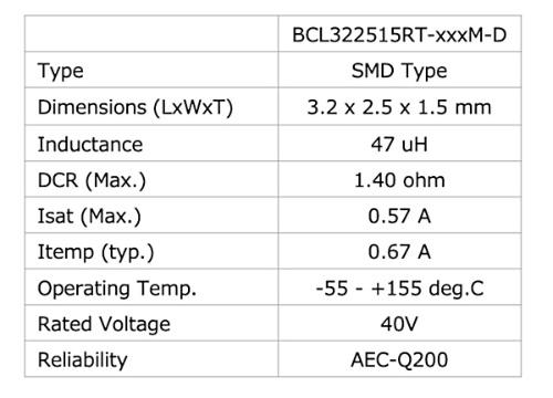 新製品の特性表。飽和電流(Isat)の最大値は0.57Aで、標準値は0.72Aである。