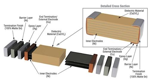 新製品の構造