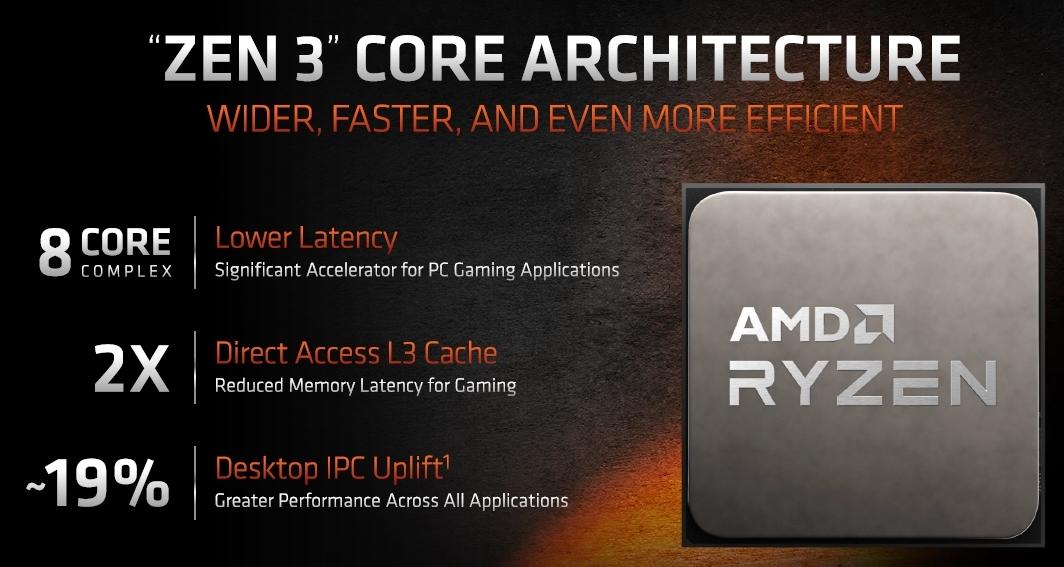 新製品の特徴 AMDのスライド